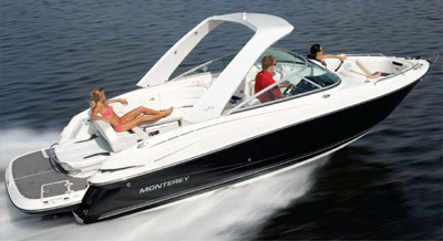 Pinnacle SPORT Watercraft Coverage